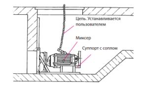 установка миксера в кольцевом канале